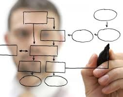 design plans the importance of planning in web design