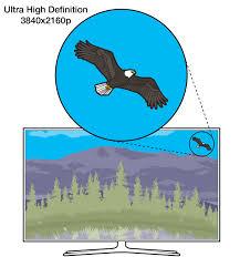55 inch lg 4k smart uhd tv black friday amazon best tv buying guide u2013 consumer reports