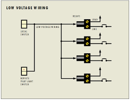 just a flip and a relay and on comes the light low voltage