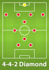 football formation creator create football formations for your team