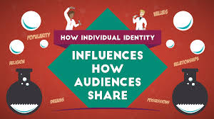 Share Image Png by How Individual Identity Influences The Way Audiences Share Survey
