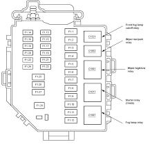 2004 mustang fuse box 2003 2004 mustang battery junction relay fuse box diagram
