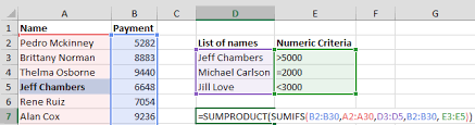 Countif Sumif Minif Top Excel Tips For Data Analysts