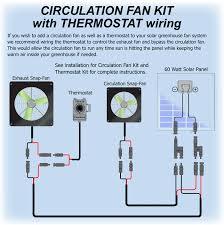 information circulation fan install snap fan solar hobby