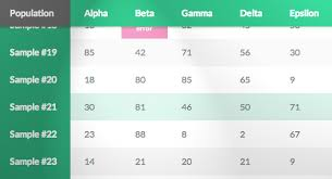 angularjs resizable table columns sticky table headers columns