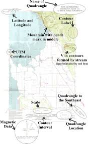 How To Read A Topographic Map Dinojim Com Geology Stage 3 2 Topographic Maps