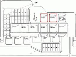 magnificent bmw e36 wiring diagram pictures inspiration