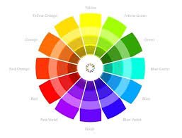 what colors make yellow orange and blue make they are the hues yellow blue and red these