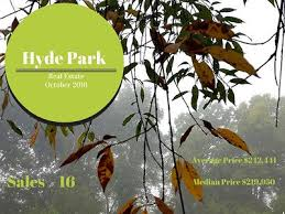 hyde park real estate sales october 2016 confirm market is still