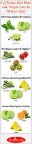 best 25 alli diet ideas on pinterest fancy crop top women u0027s