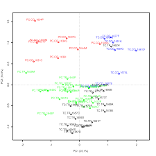 how to write a literary criticism paper big smart clean messy data in the humanities journal of principal component analysis for literary studies french plays by thomas corneille tc and