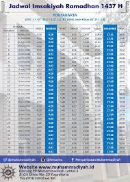 Jadwal Sholat Jogja Jadwal Imsakiyah Ramadhan 1437 H Yogyakarta Diy Artikel