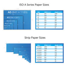 Invitation Card Standard Size Printing Page Size Guide By Solopress