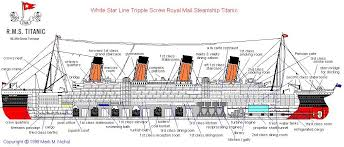 titanic floor plan lessons learned from the titanic a simple floor plan