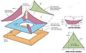 Cupola Images Cool Cupola Plans Inspiring Ideas 17 Cupolas Ive Built