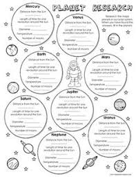 planet flip book freebie an interactive way to introduce the