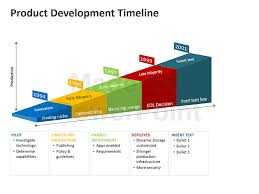 product development timeline editable powerpoint template