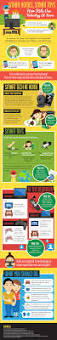 smart homes smart toys how kids use technology at home infographic