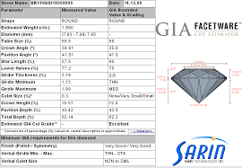 diamond clarity chart scale a consumers guide hca