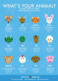 2017 chinese zodiac sign what u0027s your animal chinese zodiac in korea learn basic korean
