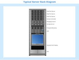 Server Room Floor Plan by Conceptdraw Samples Computer And Networks U2014 Computer Network