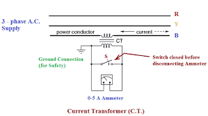 instrument transformers electrical4u