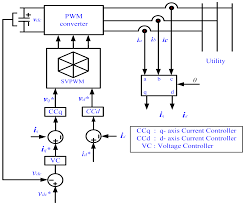 Wiring Diagram Power Supply Also Converter Circuit On Max Power Transfer Wiring Diagram Components