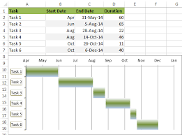 Simple Gantt Chart Template Excel Sle Chart Templates Monthly Gantt Chart Excel Template Free