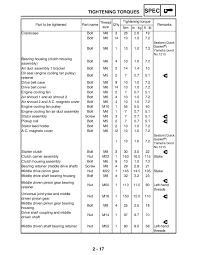 manual for the 660 yamaha rhino u002704 07 by zach issuu