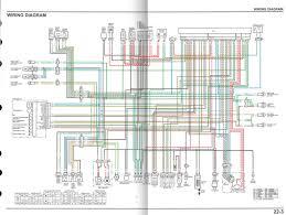 wiring diagram of motorcycle honda xrm 125 wiring diagram