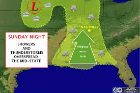 Tennessee Weather Map by The Weather Guy March 2012