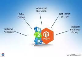 Magento B2b E Commerce Platform B2c E Commerce What Is The Best Ecommerce Platform For B2b Stores Quora
