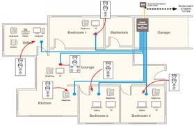 diy home wiring diagram do it your self