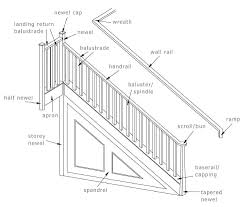 Standard Handrail Height Uk Stair Design Bwf Stair Scheme
