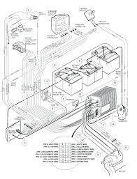 cushman cart wiring diagram wiring diagram weick