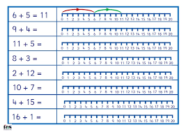 kindergarten number lines best 25 number line activities ideas on kindergarten
