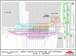 A Messy U201creset U201d For Waterfront Transit Planning Updated U2013 Steve
