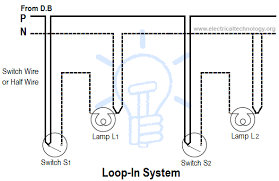different wiring diagrams 28 images wiring diagram residential