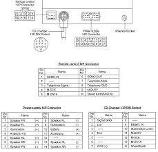 mitsubishi triton wiring diagram pdf wiring diagram and