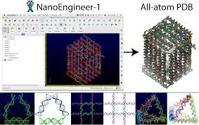 format file atom converting nanoengineer 1 dna structure design mmp file to all