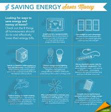 how much is a light bill 113 best energy saving tips images on pinterest bill o brien