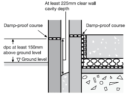 Basement Tanking Methods - dam proof course dpc methods of dpc installation