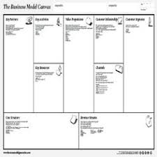 simple business model template business model canvas a simple tool for designing innovative