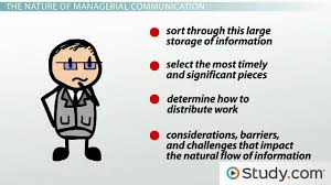 managerial communication video u0026 lesson transcript study com