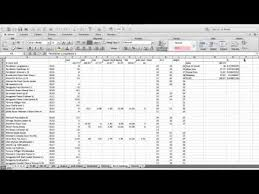 Ebay Excel Template Track Your Sales Ebay Inventory Spreadsheet