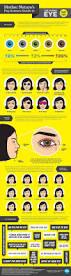 best 25 parts of human eye ideas on pinterest llama eye llama