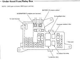 94 honda accord fuse box honda wiring diagrams for diy car repairs