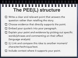 how to write a textual analysis paper peel paragraph structure english teacher pinterest paragraph peel paragraph structure