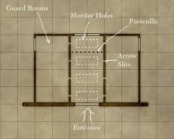 weekly tips 2 how to design a gatehouse using grids and