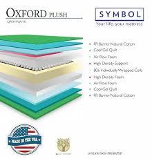 plush mattress only 2 sided flippable